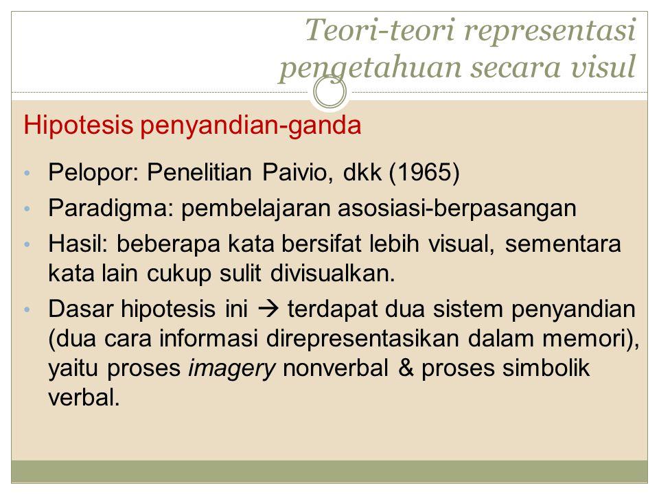 Teori-teori representasi pengetahuan secara visul
