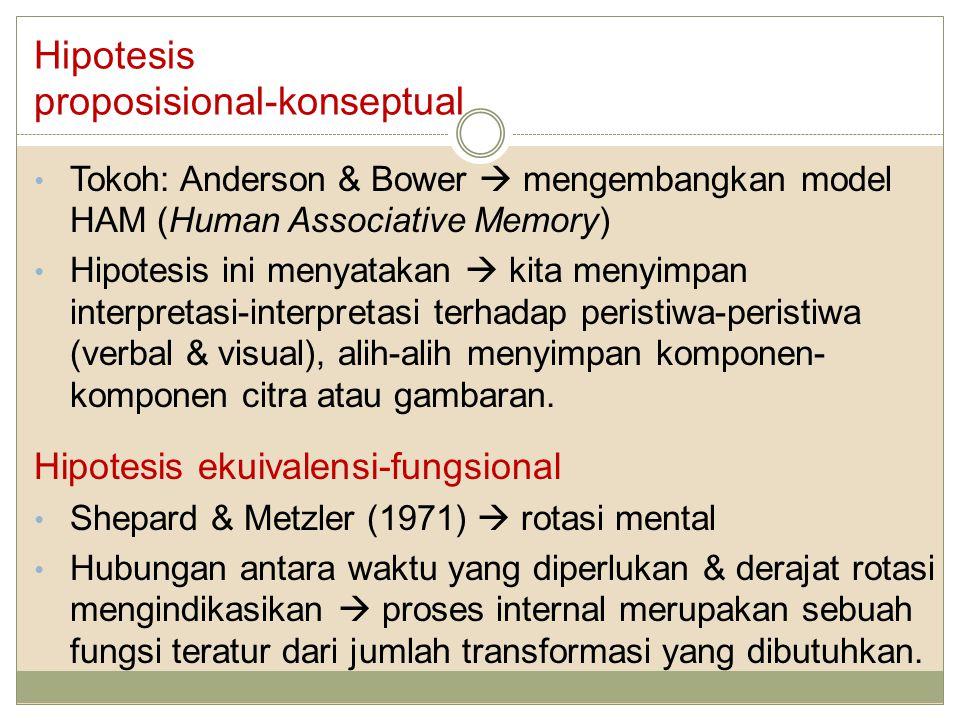 Hipotesis proposisional-konseptual