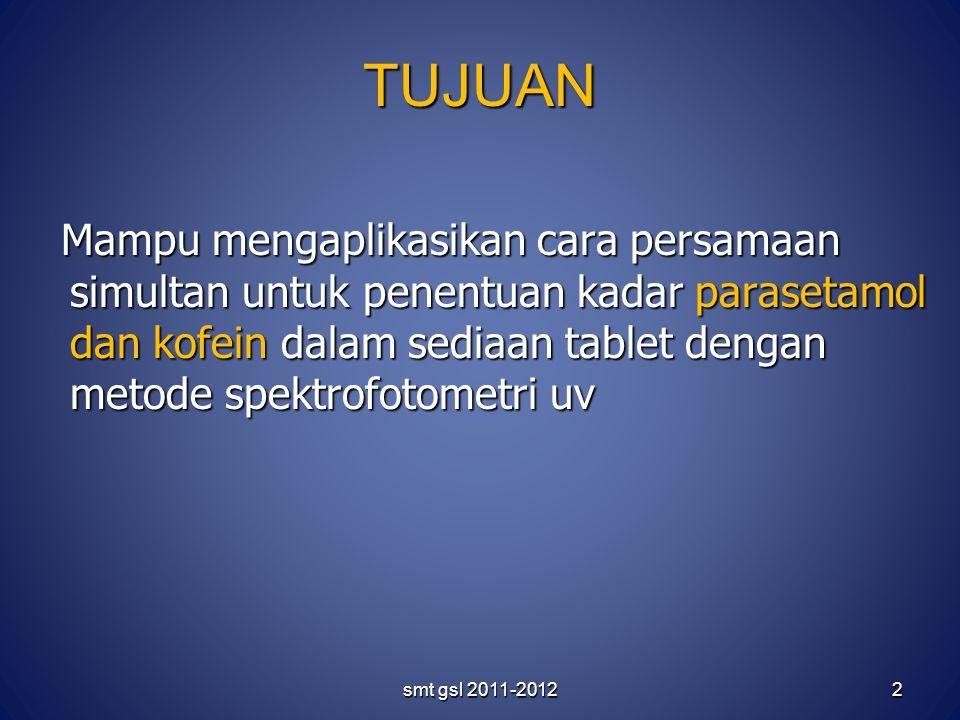 TUJUAN