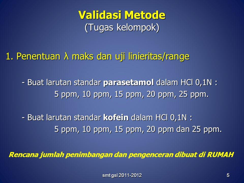 Validasi Metode (Tugas kelompok)