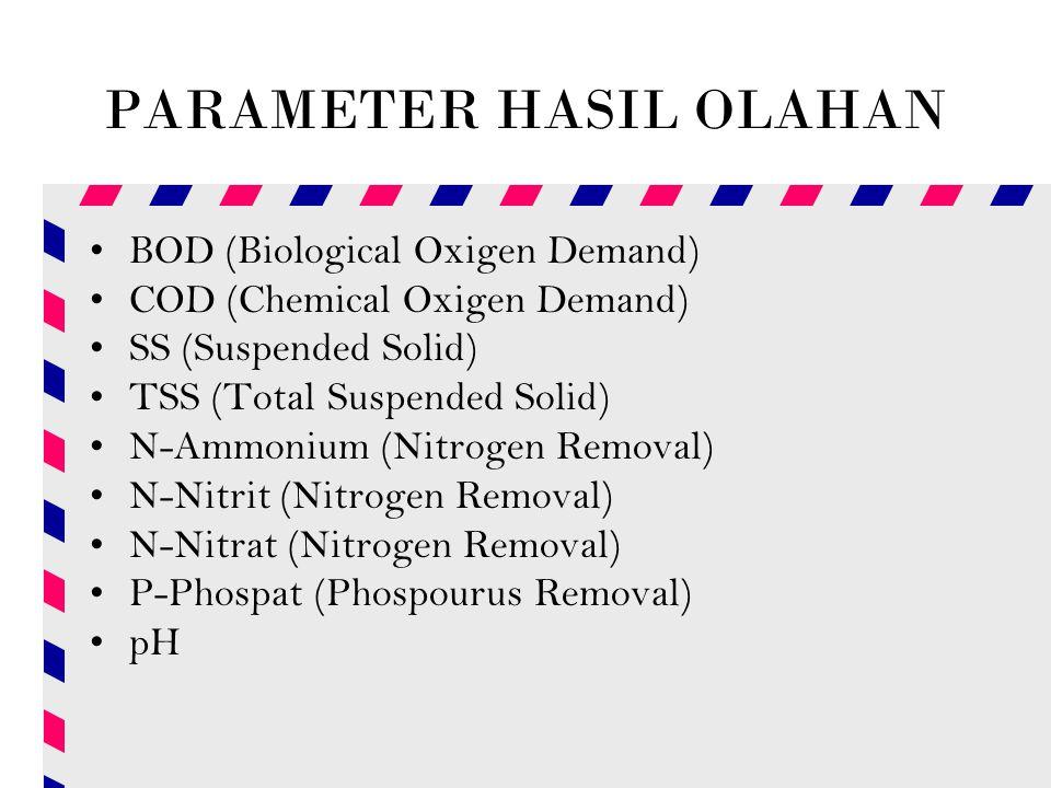 PARAMETER HASIL OLAHAN