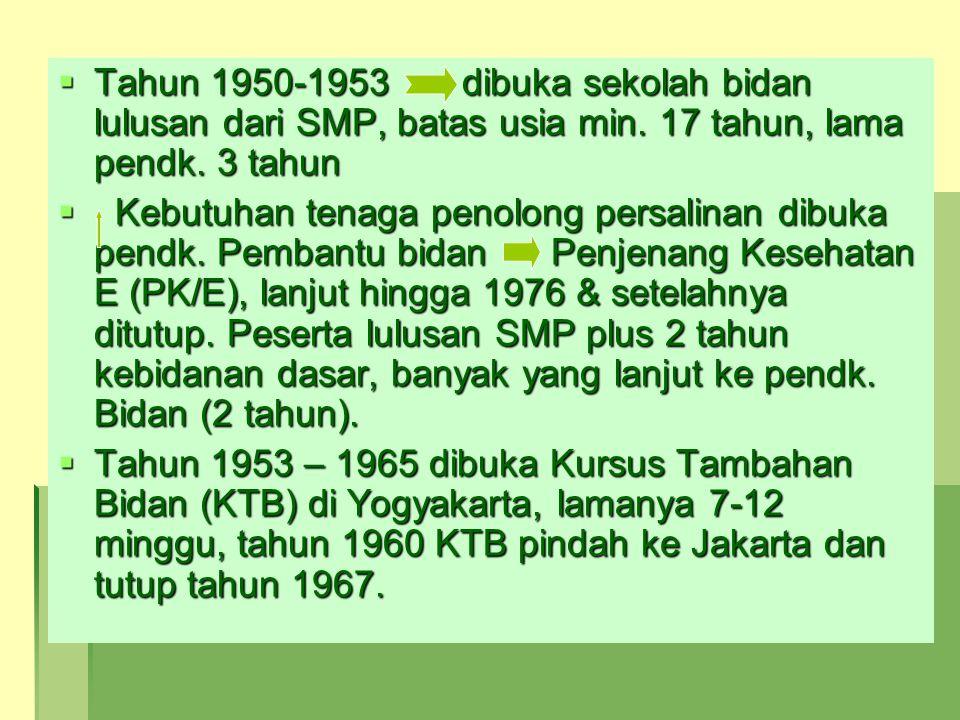 Tahun 1950-1953 dibuka sekolah bidan lulusan dari SMP, batas usia min