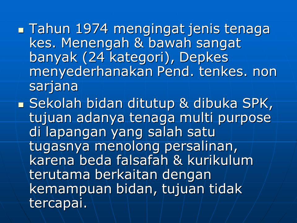 Tahun 1974 mengingat jenis tenaga kes