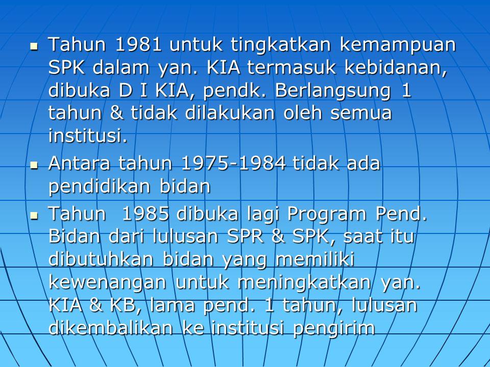Tahun 1981 untuk tingkatkan kemampuan SPK dalam yan
