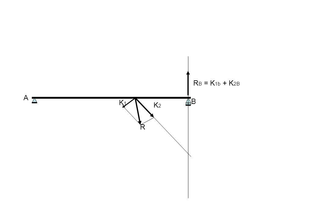RB = K1b + K2B A K1 B K2 R