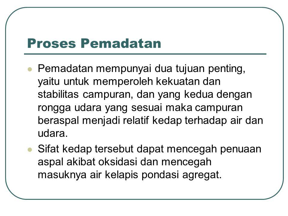 Proses Pemadatan