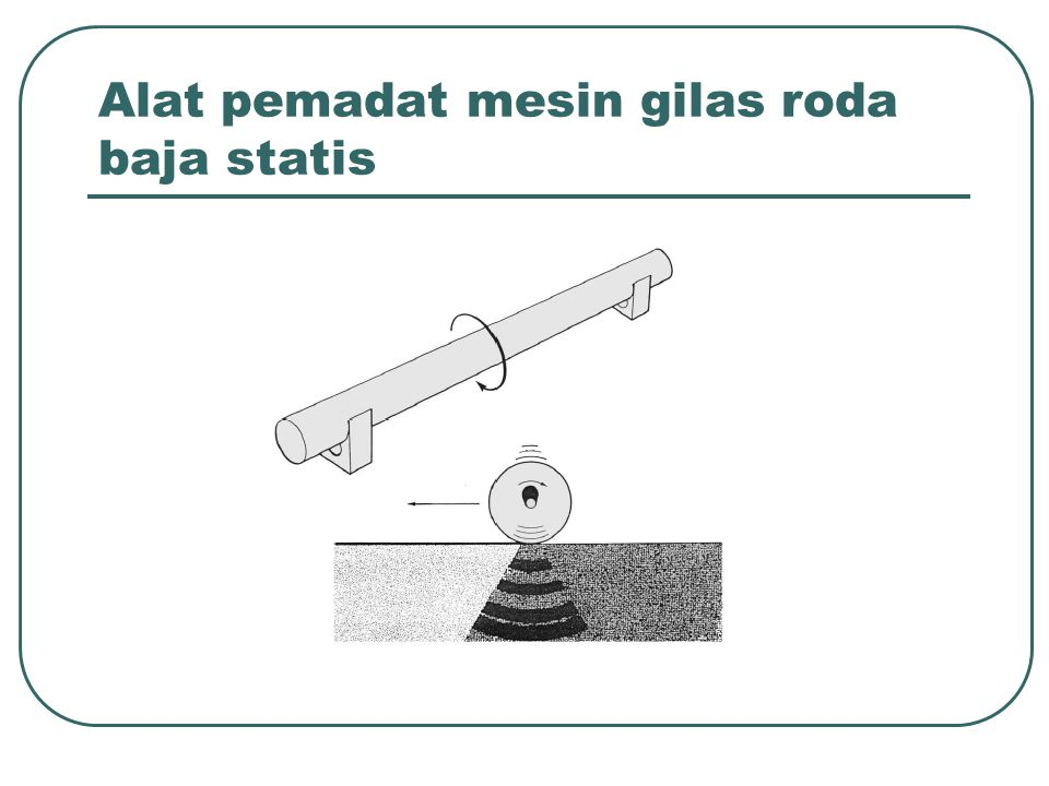 Alat pemadat mesin gilas roda baja statis