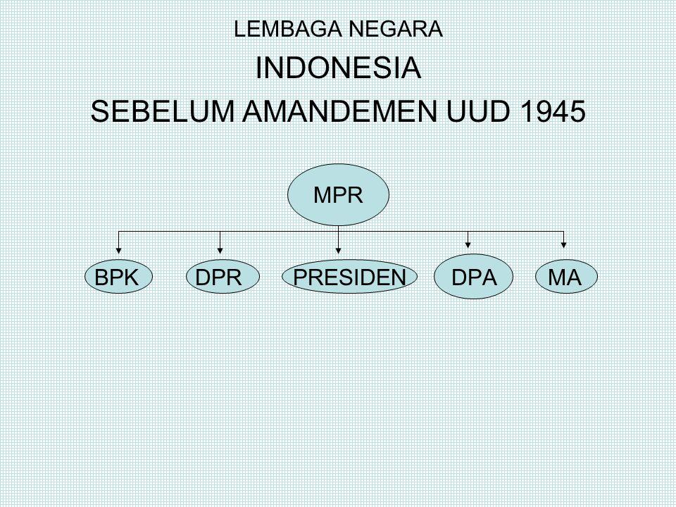 INDONESIA SEBELUM AMANDEMEN UUD 1945 MPR LEMBAGA NEGARA