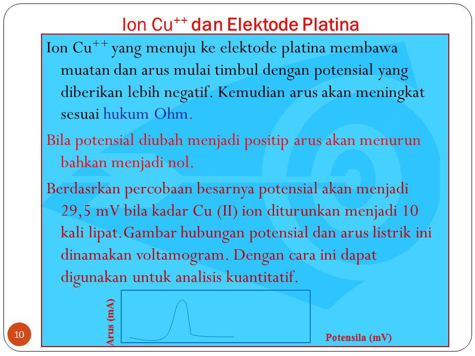 Ion Cu++ dan Elektode Platina
