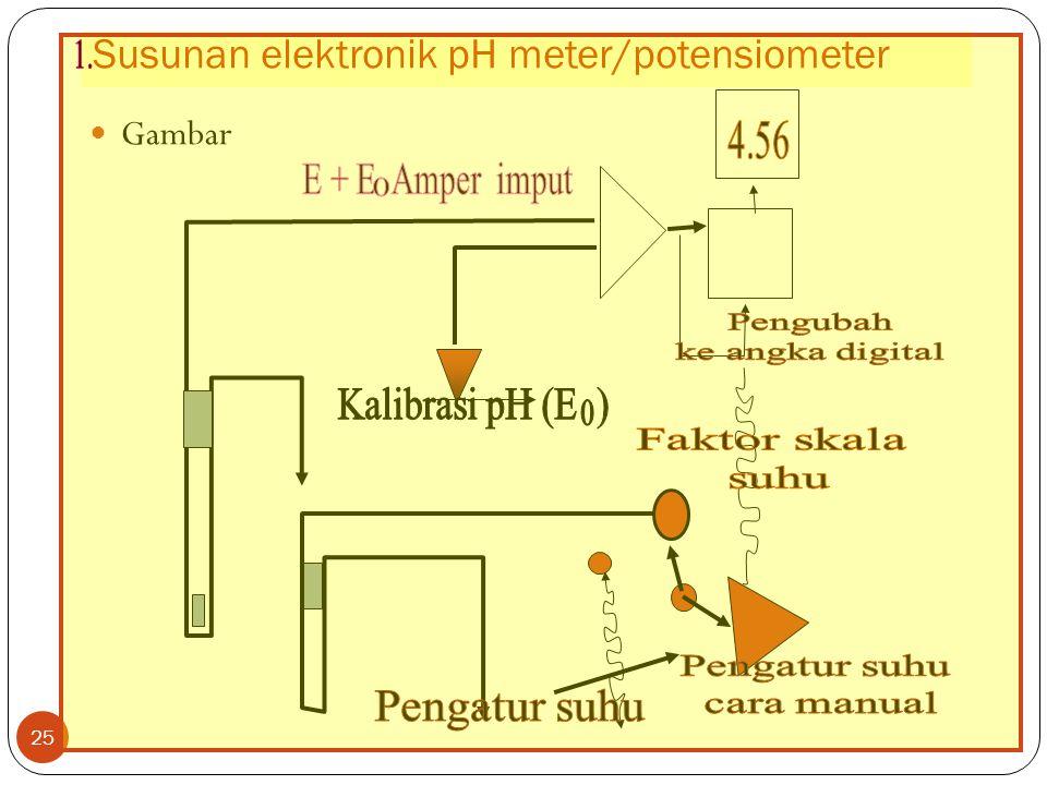Susunan elektronik pH meter/potensiometer