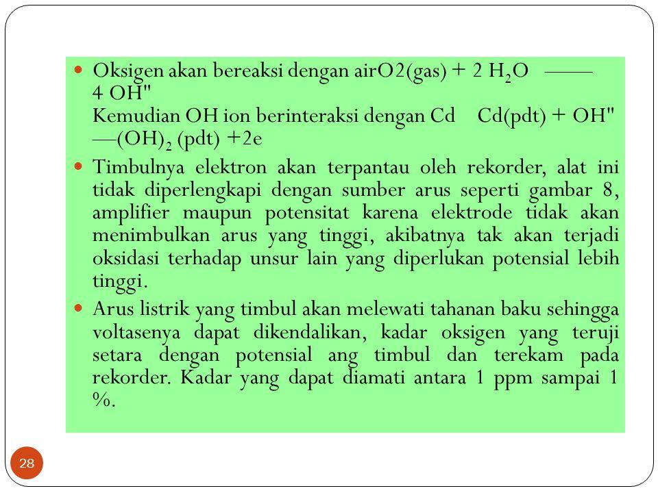 Oksigen akan bereaksi dengan airO2(gas) + 2 H2O —— 4 OH Kemudian OH ion berinteraksi dengan Cd Cd(pdt) + OH —(OH)2 (pdt) +2e