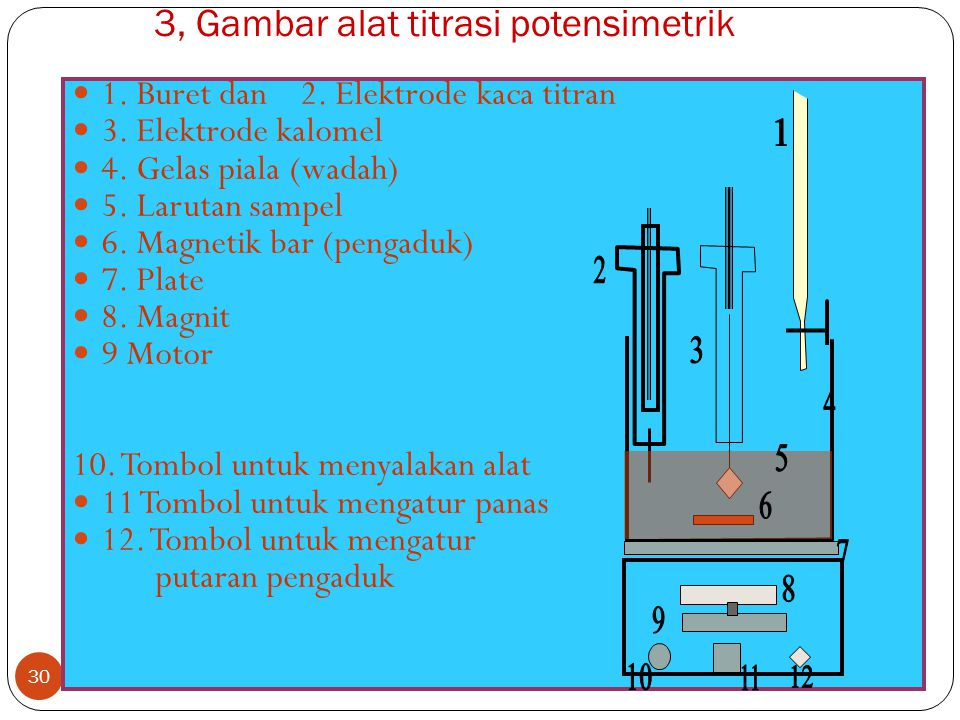 3, Gambar alat titrasi potensimetrik