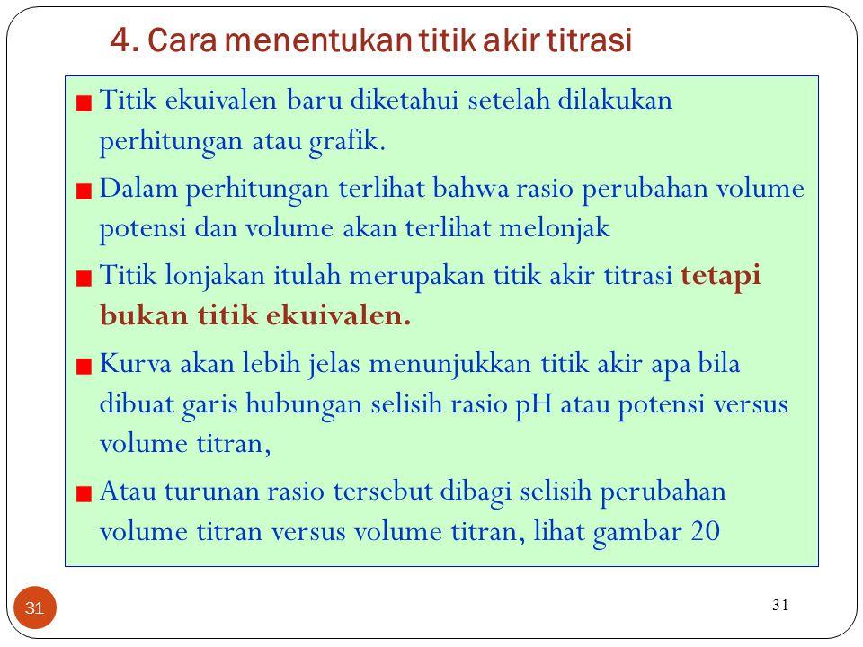 4. Cara menentukan titik akir titrasi