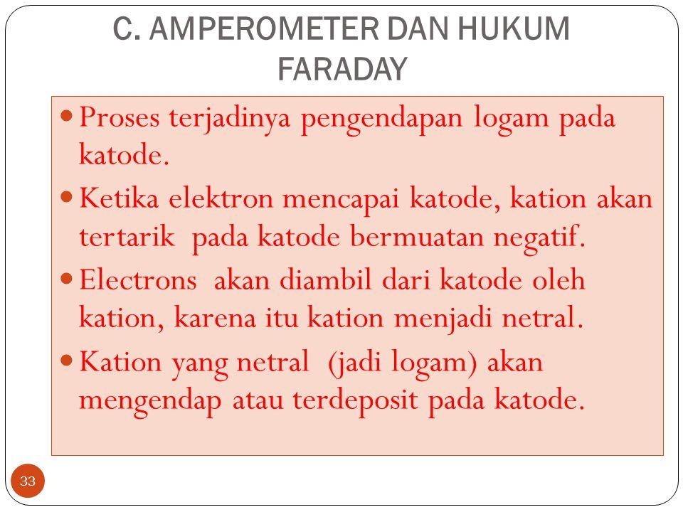 C. AMPEROMETER DAN HUKUM FARADAY