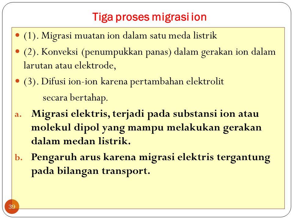 Tiga proses migrasi ion