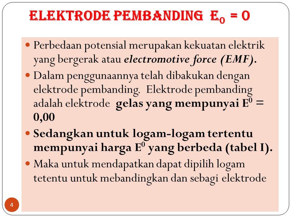 Elektrode pembanding E0 = 0
