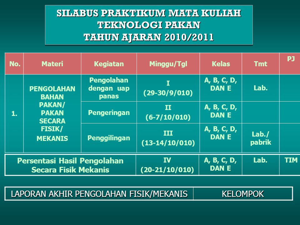 SILABUS PRAKTIKUM MATA KULIAH TEKNOLOGI PAKAN TAHUN AJARAN 2010/2011