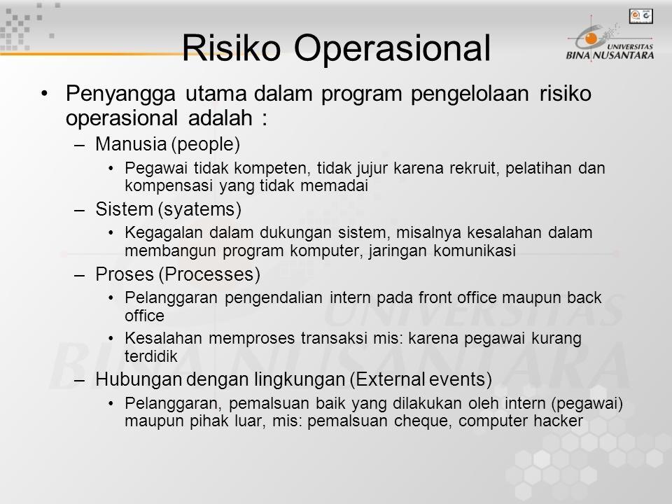 Risiko Operasional Penyangga utama dalam program pengelolaan risiko operasional adalah : Manusia (people)