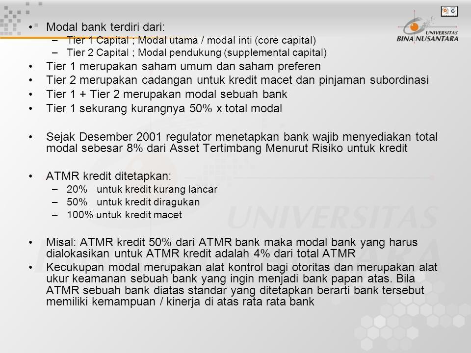 Modal bank terdiri dari: