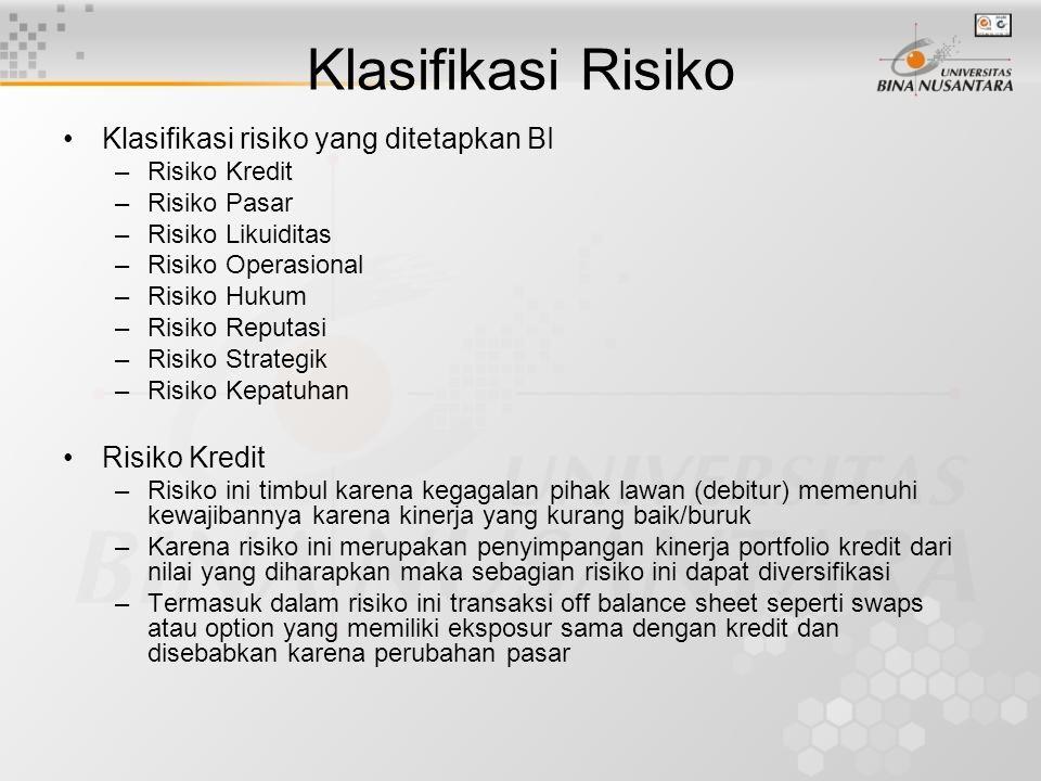 Klasifikasi Risiko Klasifikasi risiko yang ditetapkan BI Risiko Kredit