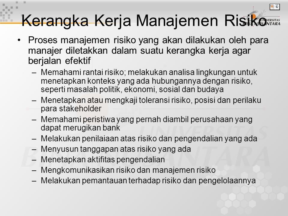 Kerangka Kerja Manajemen Risiko