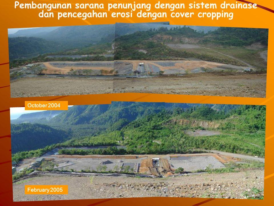 Pembangunan sarana penunjang dengan sistem drainase dan pencegahan erosi dengan cover cropping