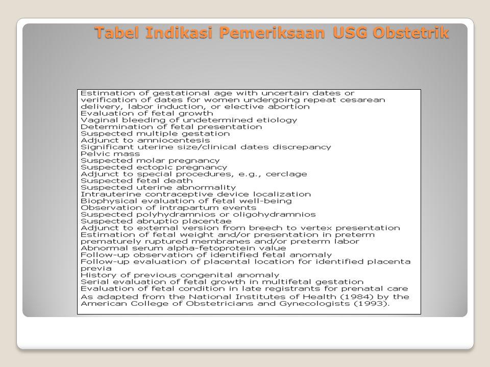 Tabel Indikasi Pemeriksaan USG Obstetrik