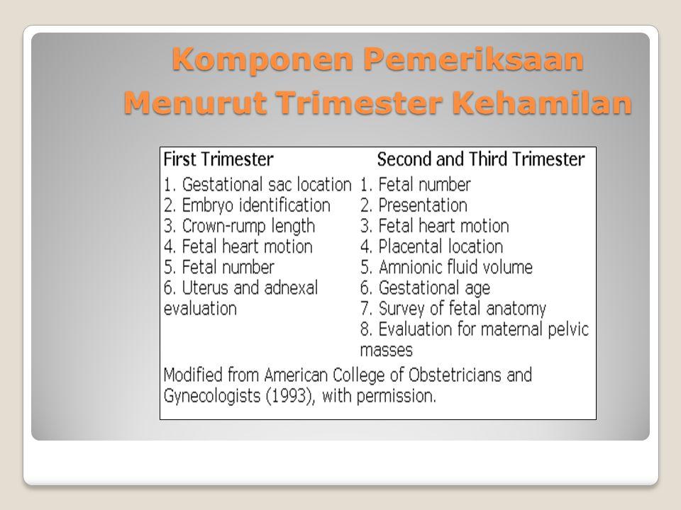 Komponen Pemeriksaan Menurut Trimester Kehamilan