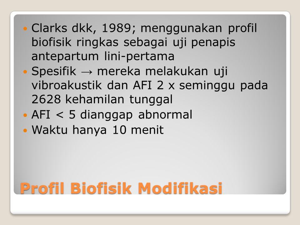 Profil Biofisik Modifikasi