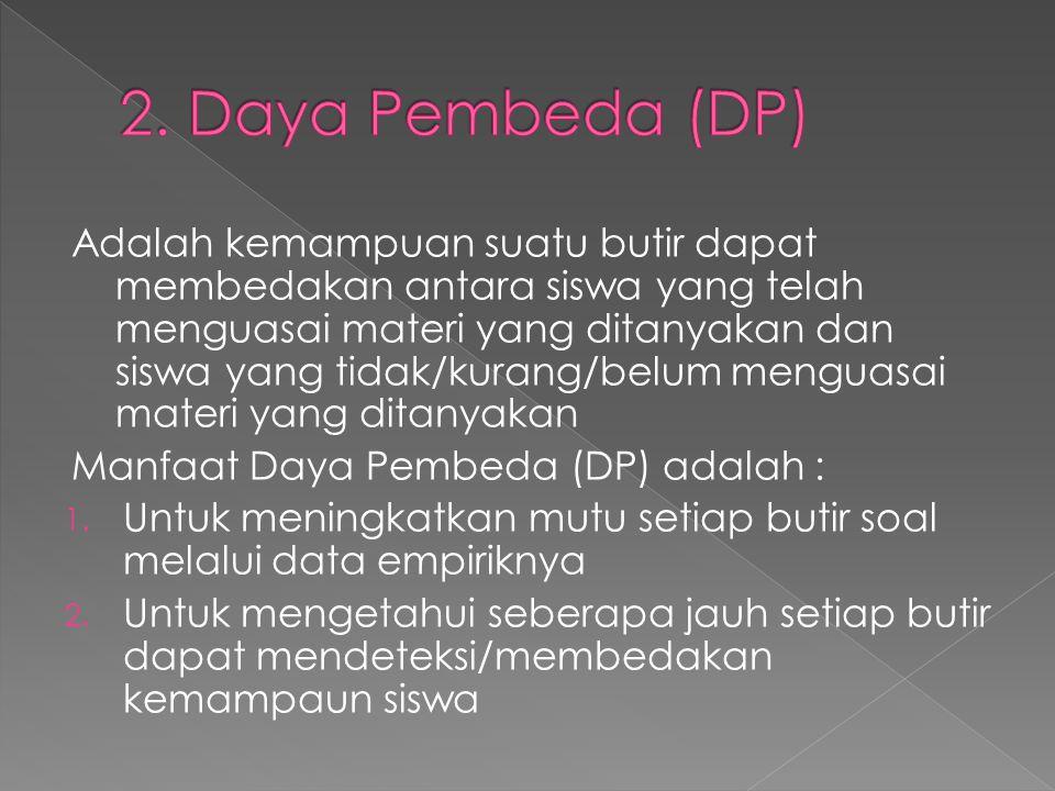 2. Daya Pembeda (DP)