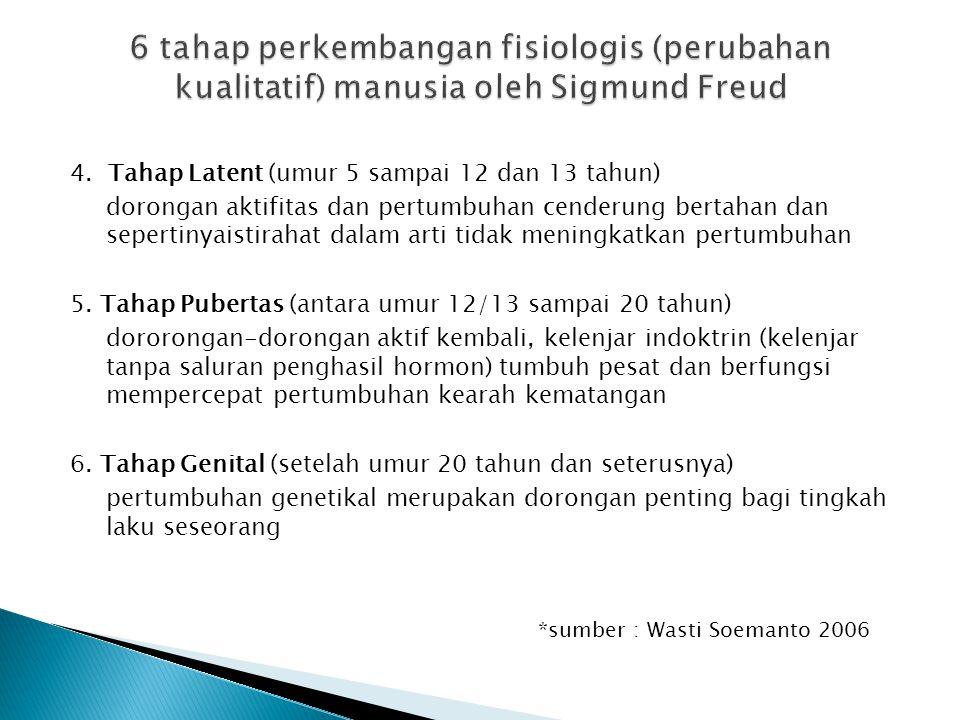 6 tahap perkembangan fisiologis (perubahan kualitatif) manusia oleh Sigmund Freud