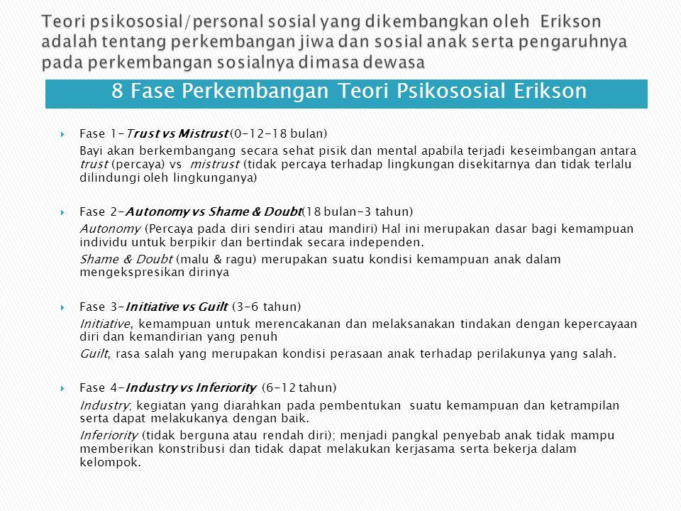 8 Fase Perkembangan Teori Psikososial Erikson