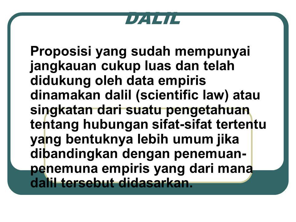 DALIL