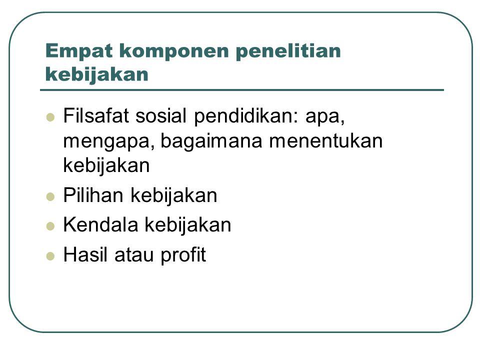Empat komponen penelitian kebijakan