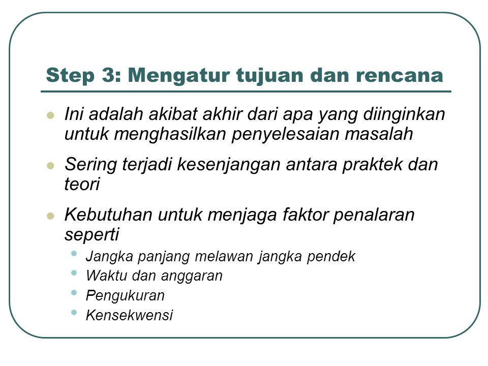Step 3: Mengatur tujuan dan rencana