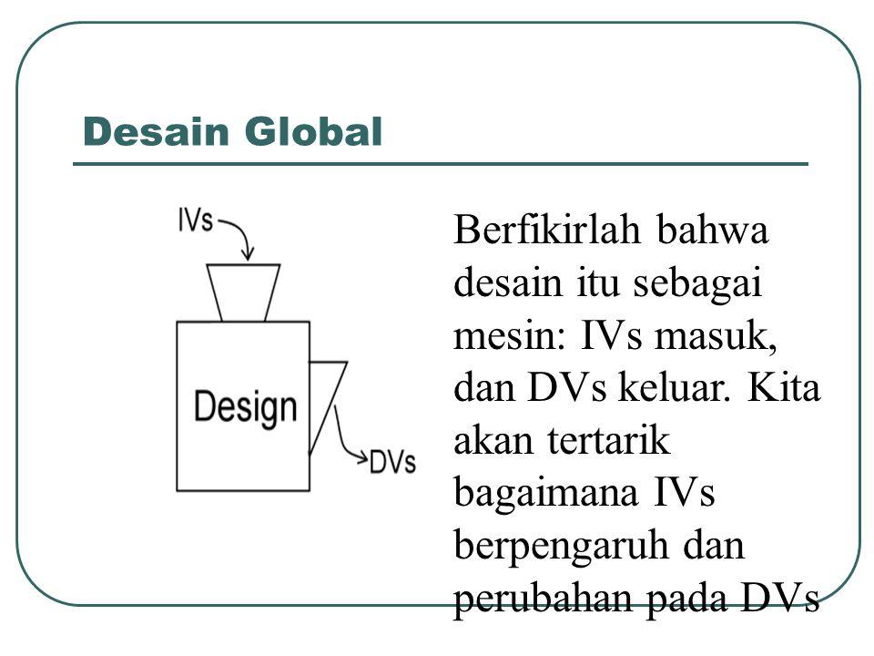 Desain Global