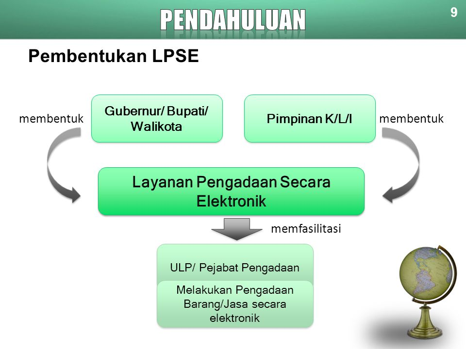 Gubernur/ Bupati/ Walikota Layanan Pengadaan Secara Elektronik