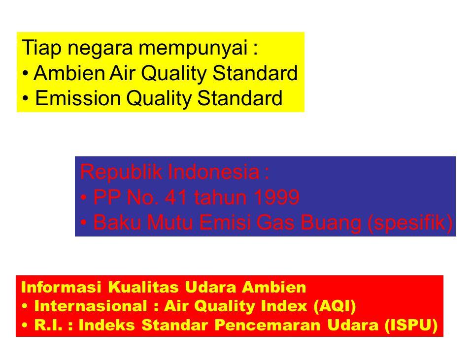 Tiap negara mempunyai : Ambien Air Quality Standard