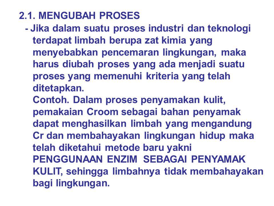 2.1. MENGUBAH PROSES