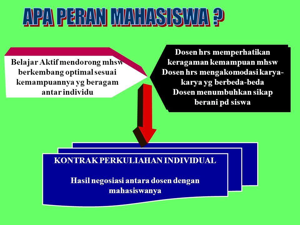 APA PERAN MAHASISWA Dosen hrs memperhatikan keragaman kemampuan mhsw