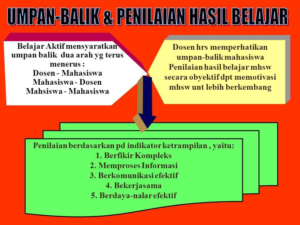 UMPAN-BALIK & PENILAIAN HASIL BELAJAR