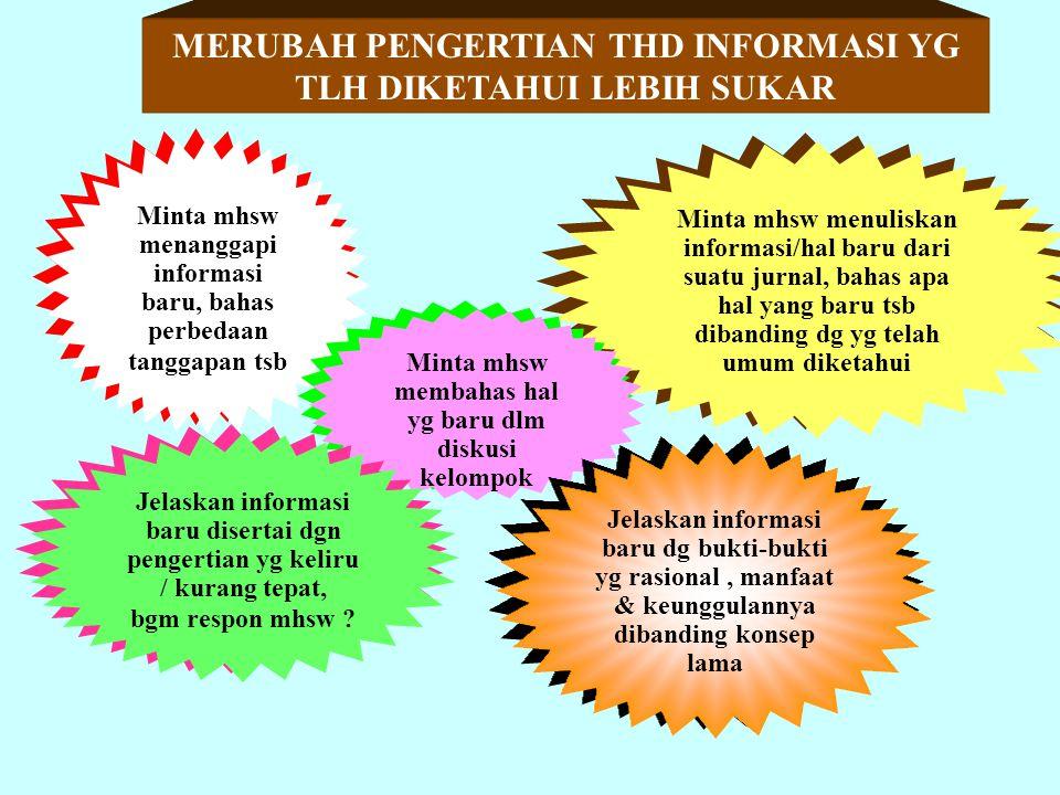MERUBAH PENGERTIAN THD INFORMASI YG TLH DIKETAHUI LEBIH SUKAR