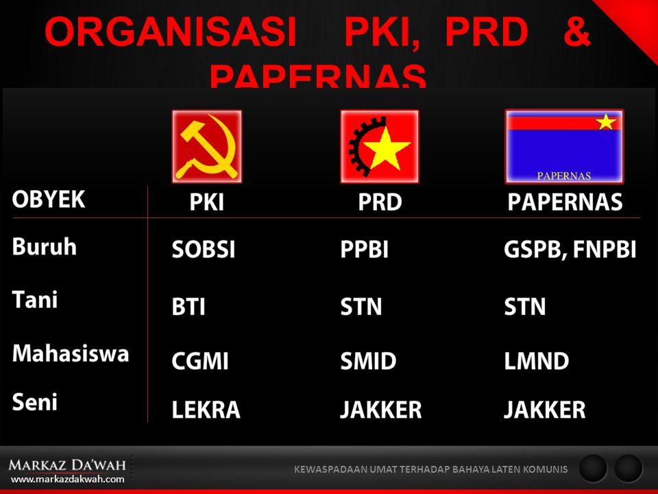 ORGANISASI PKI, PRD & PAPERNAS