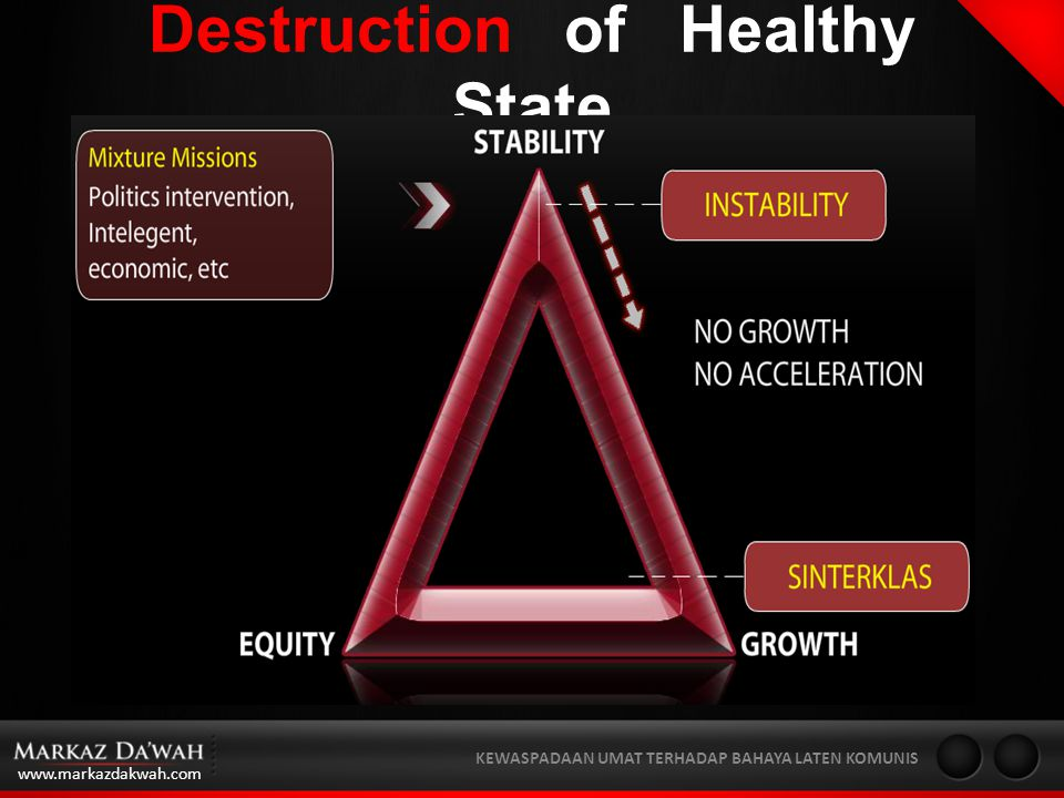 Destruction of Healthy State