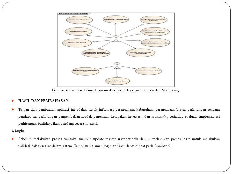 Gambar 4 Use Case Bisnis Diagram Analisis Kelayakan Investasi dan Monitoring