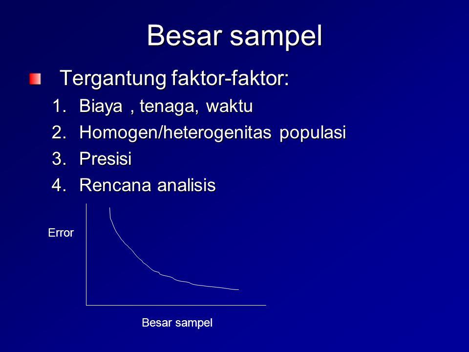 Besar sampel Tergantung faktor-faktor: Biaya , tenaga, waktu