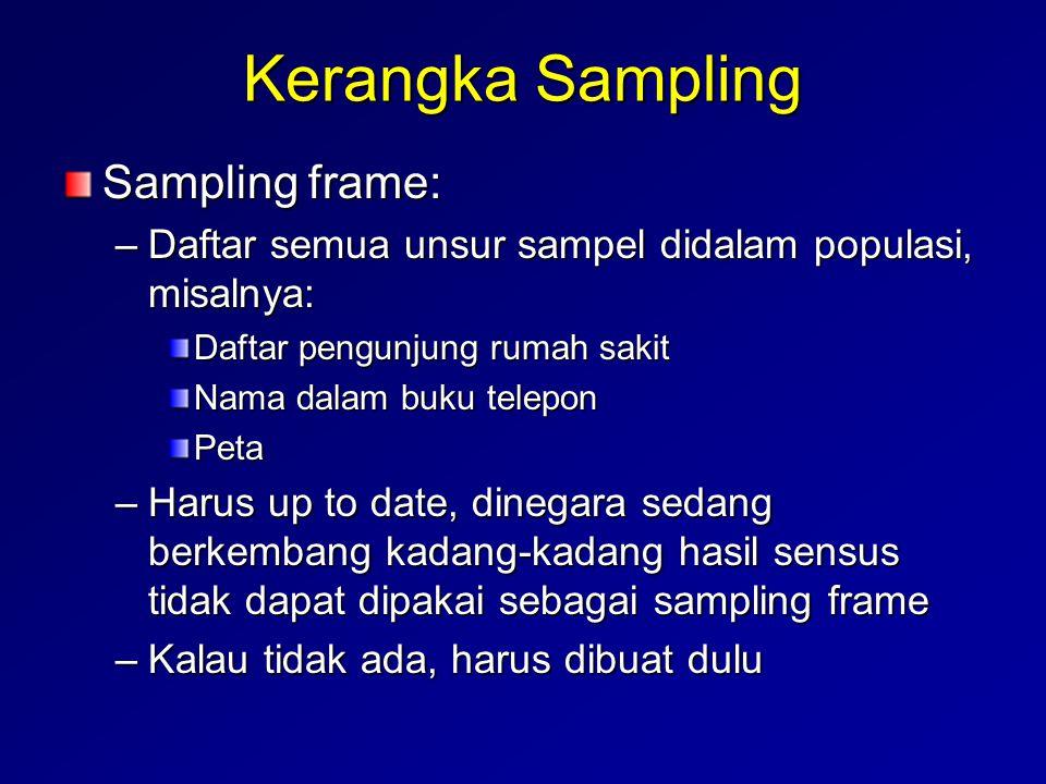 Kerangka Sampling Sampling frame: