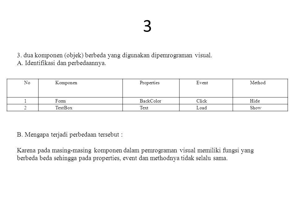 3 3. dua komponen (objek) berbeda yang digunakan dipemrograman visual.