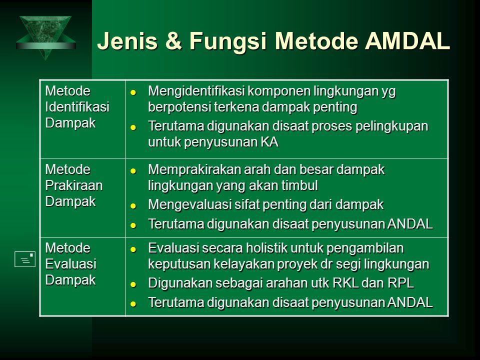 Jenis & Fungsi Metode AMDAL