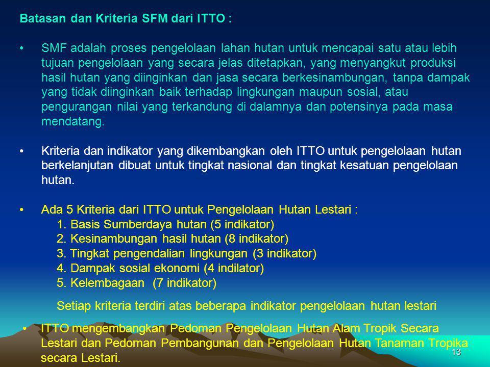 Batasan dan Kriteria SFM dari ITTO :